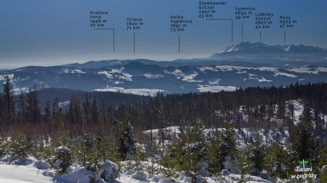 Kralova Hora i Tatry widziane z Radziejowej