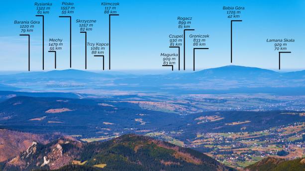 Babia Gora i Pilsko oraz okolice