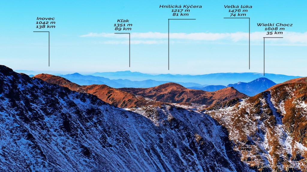 Dalekie obserwacje z Tatr Zachodnich- Inovec ze Starorobociańskiego