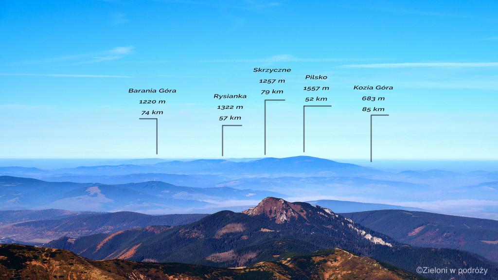 Pilsko i okolice ze szczytu