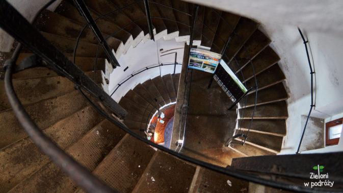 Wnętrze wieży na Wielkiej Sowie