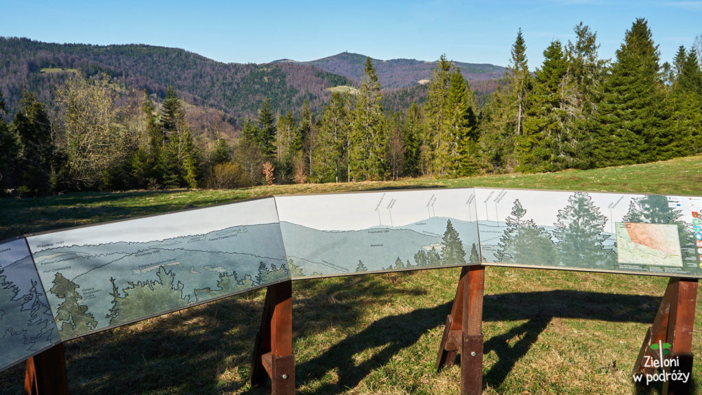 Tablice z podpisanymi panoramami